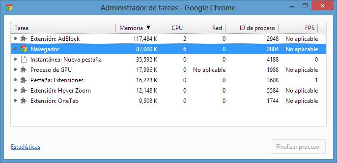 Administrador de tareas Chrome