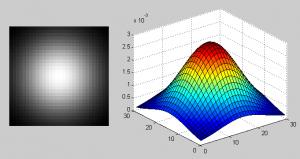 Gaussian_image