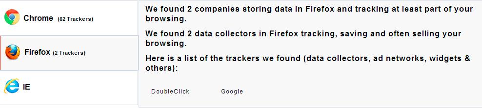 Trackers en internet