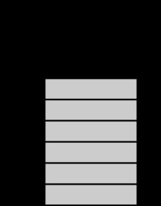 Creación De Una Pila Stack En C Utilizando Arreglos